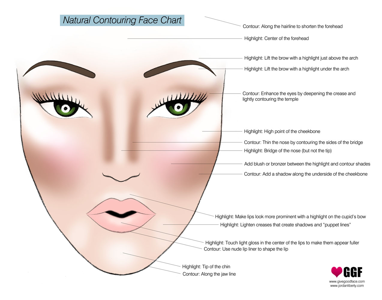 Some Make Up How To